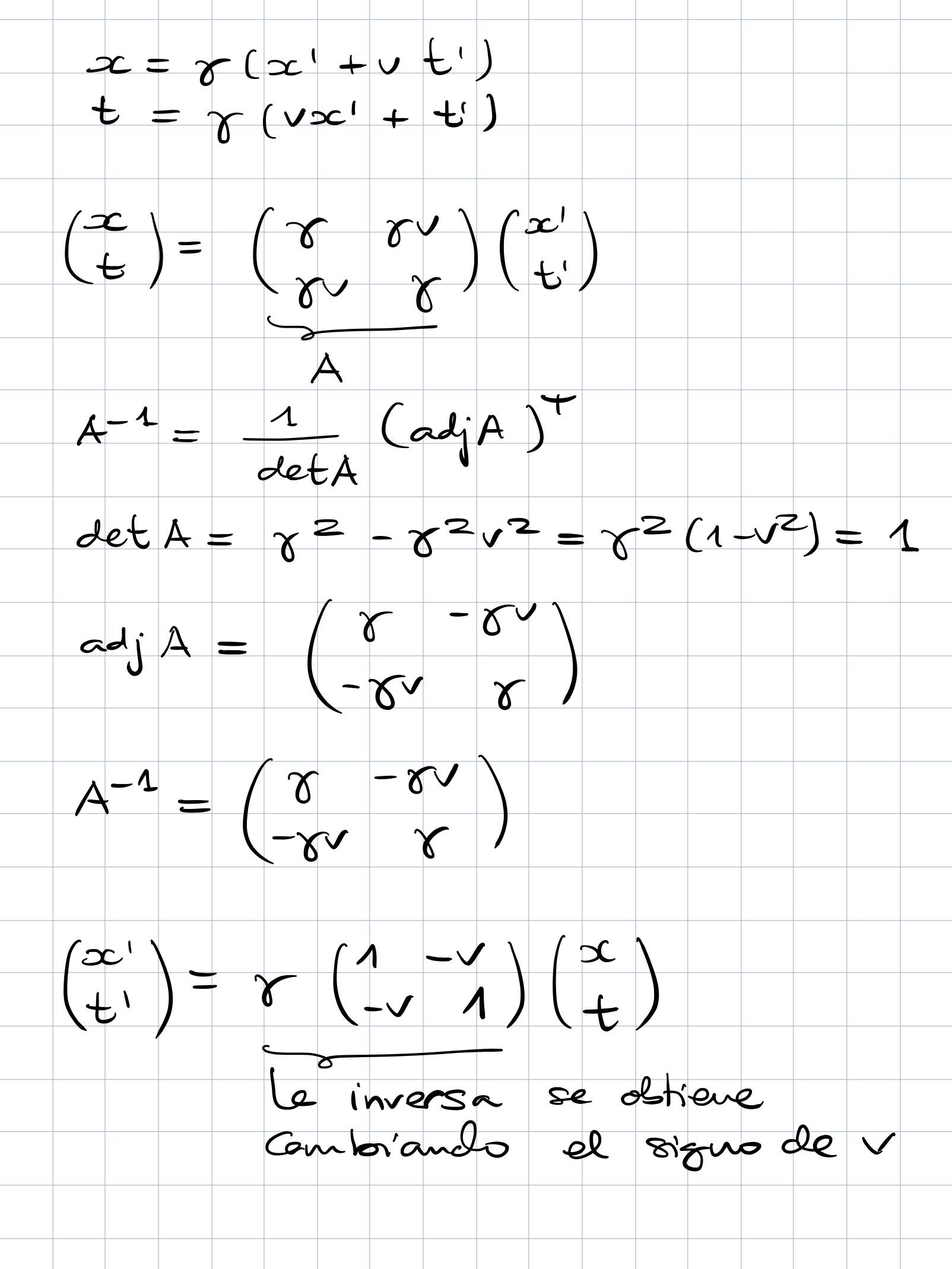 Cálculo de la transformación inversa